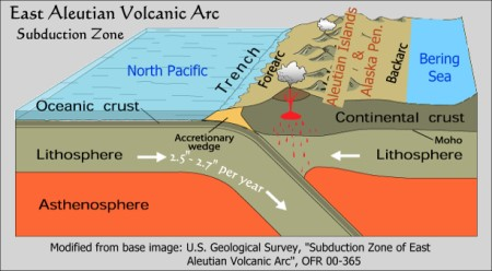 East Aleutians Volcanic Arc & Subduction Zone