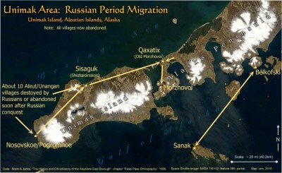 Unimak Area:  Russian Period Migration